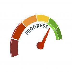 ProgressMeter for Marketing to Clients